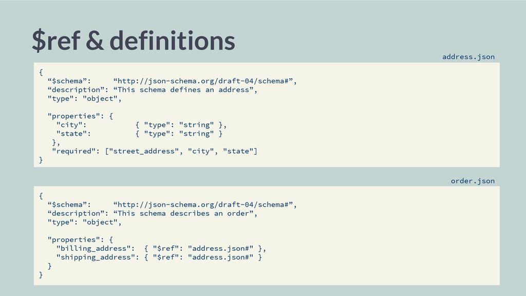 """$ref & definitions { """"$schema"""": """"http://json-sc..."""