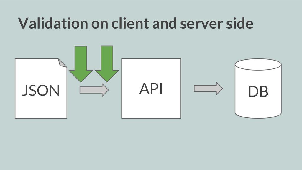Validation on client and server side API DB JSON
