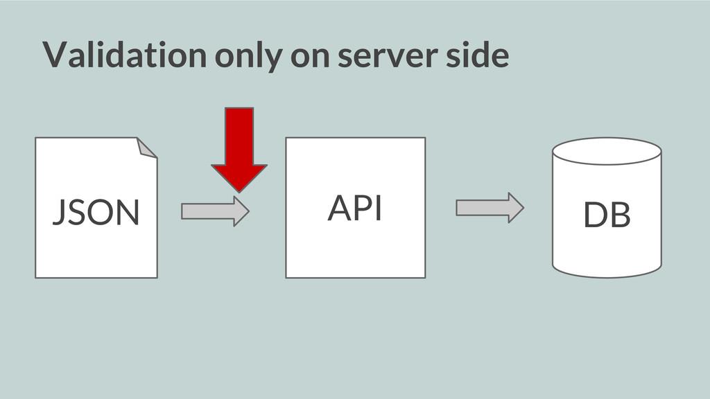 Validation only on server side API DB JSON