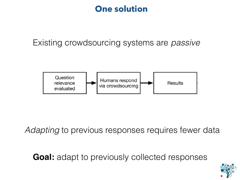 Existing crowdsourcing systems are passive Goal...