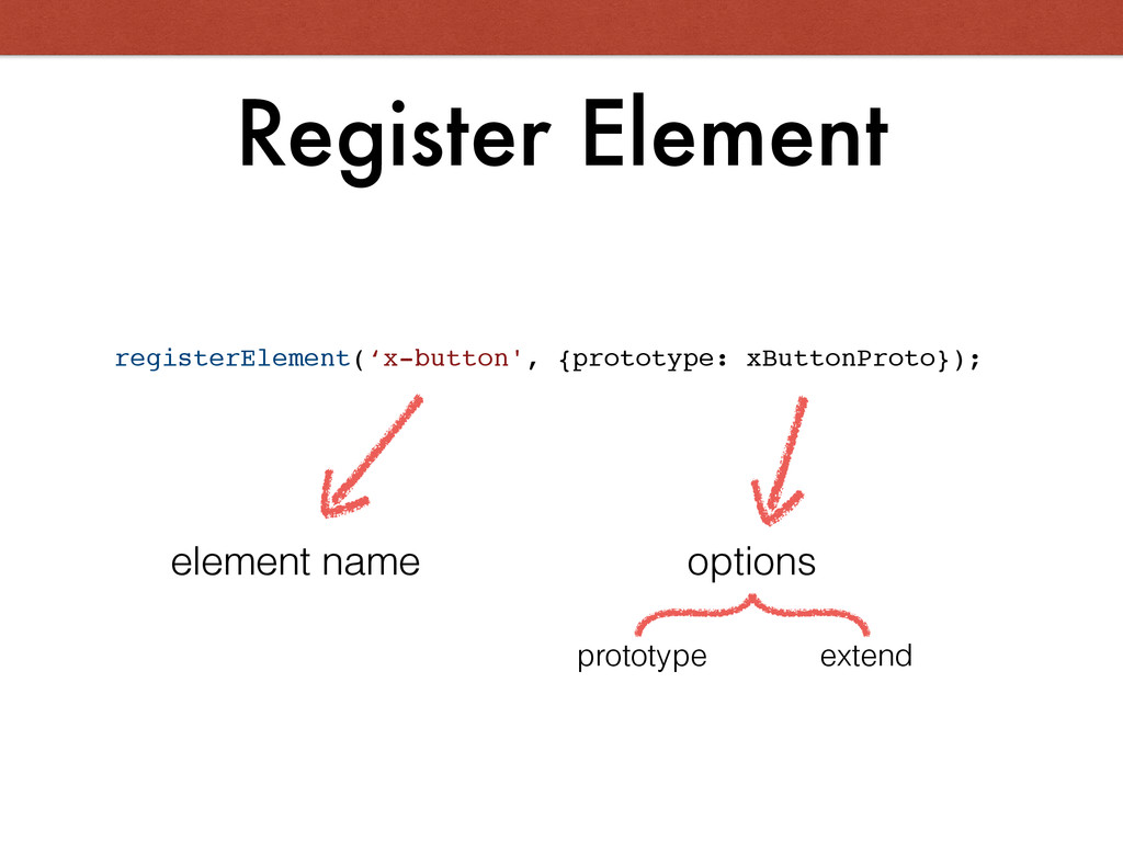 Register Element registerElement('x-button', {p...