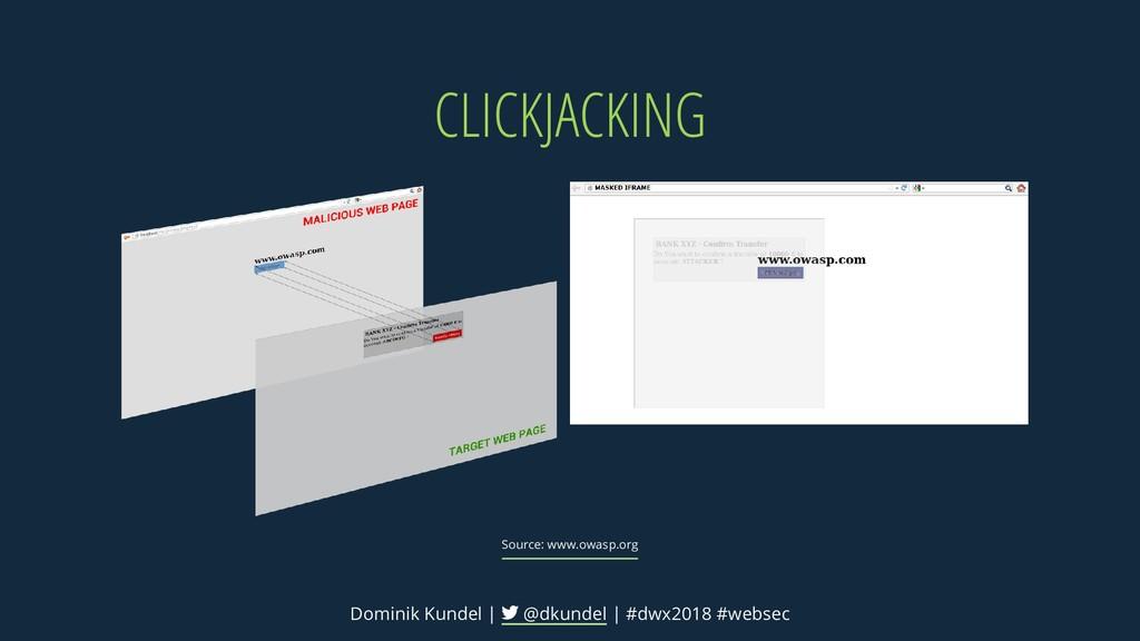 CLICKJACKING Source: www.owasp.org Dominik Kund...