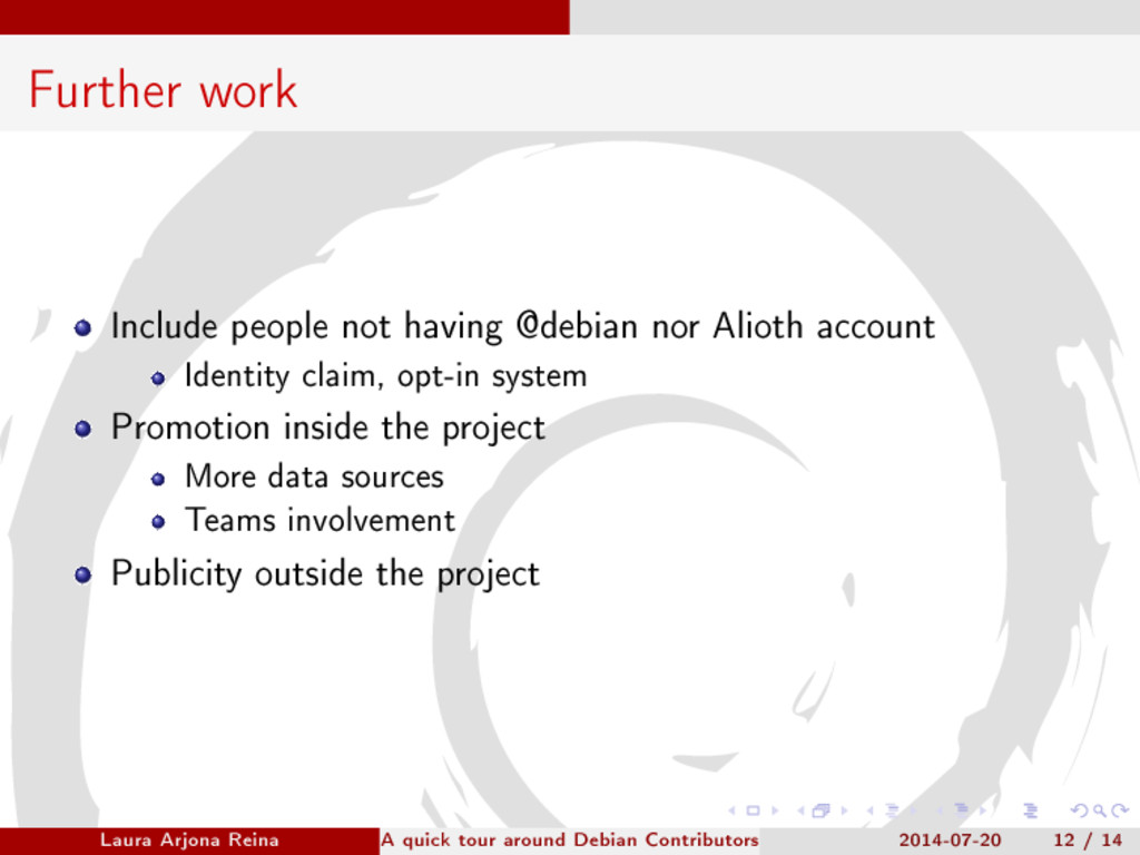 Further work Include people not having @debian ...