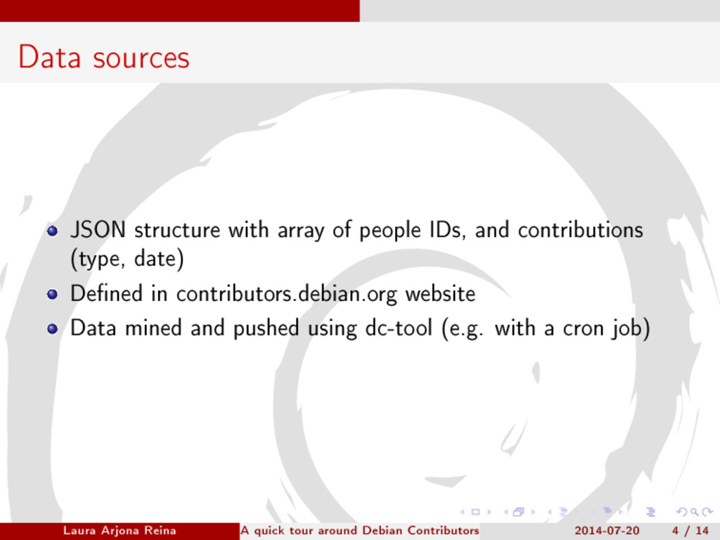 Data sources JSON structure with array of peopl...