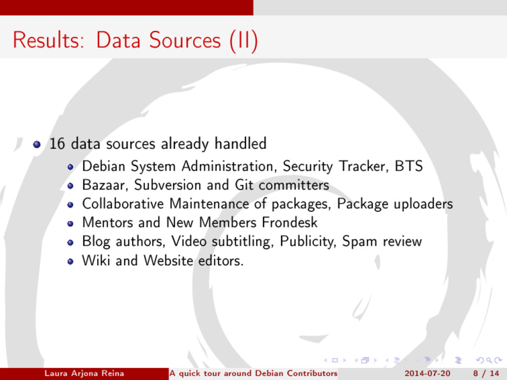 Results: Data Sources (II) 16 data sources alre...