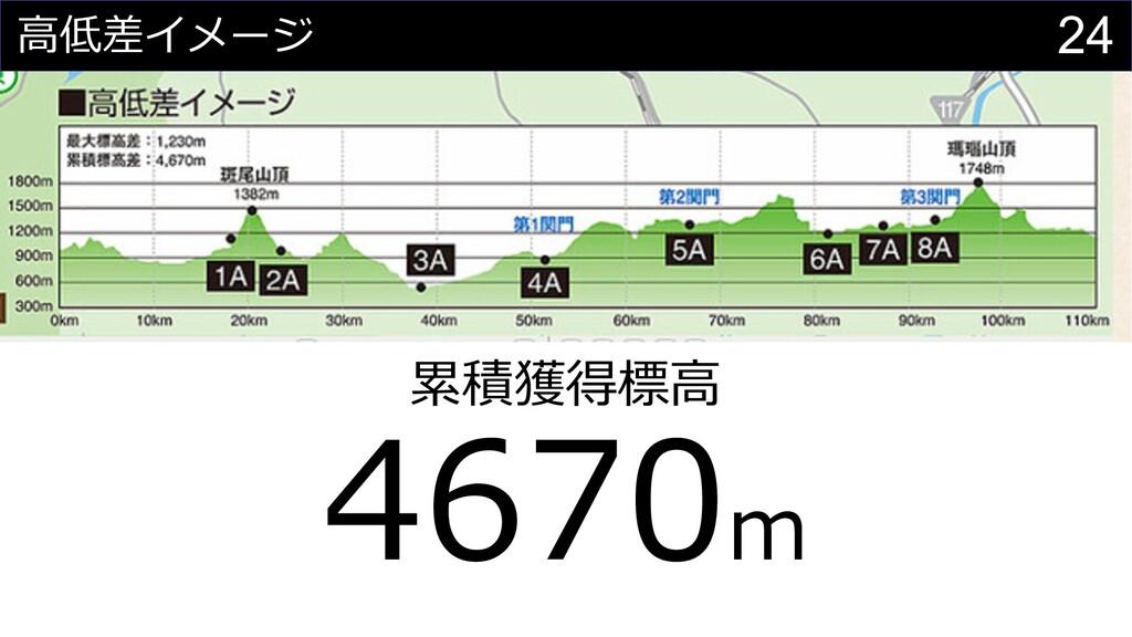 24 ⾼低差イメージ 累積獲得標⾼ 4670m