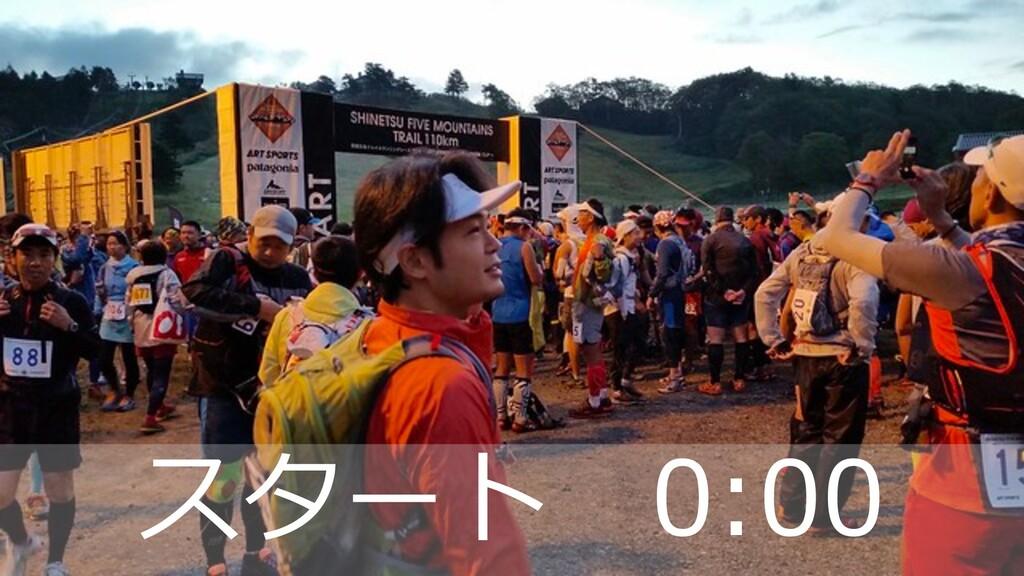 ハマコーが好きな トレランコース 31 スタート 0:00