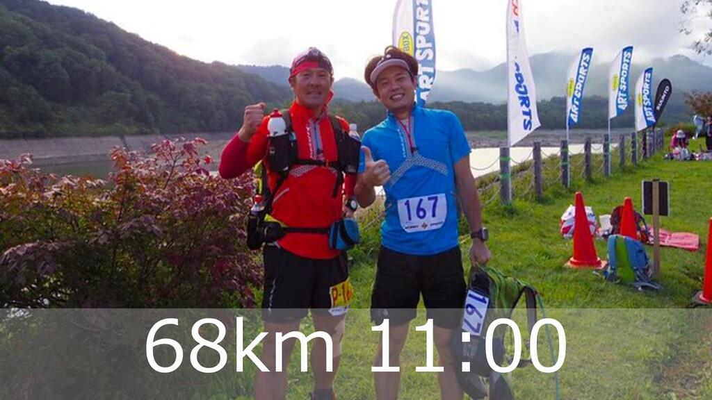 ハマコーが好きな トレランコース 37 68km 11:00