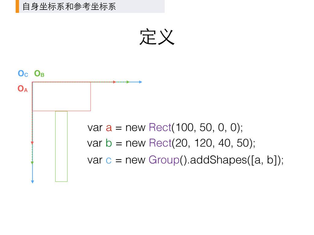 定义 OC OB OA var a = new Rect(100, 50, 0, 0); va...