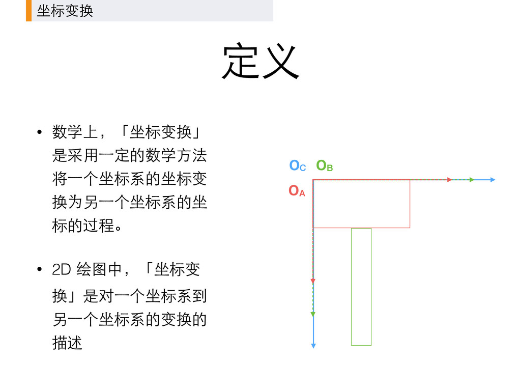 定义 • 数学上,「坐标变换」 是采⽤用⼀一定的数学⽅方法 将⼀一个坐标系的坐标变 换为另⼀一...