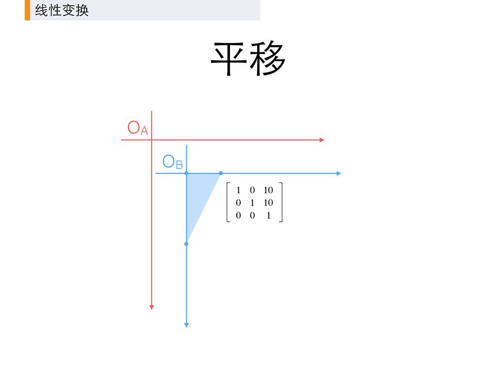 平移 OA OB 线性变换 1 0 10 0 1 10 0 0 1 ⎡ ⎣ ⎢ ⎢ ⎢ ⎤ ⎦...