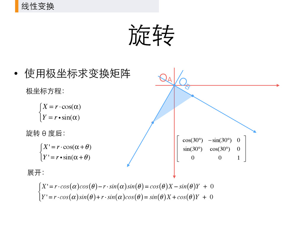旋转 OA 线性变换 O B • 使⽤用极坐标求变换矩阵 cos(30°) −sin(30°)...