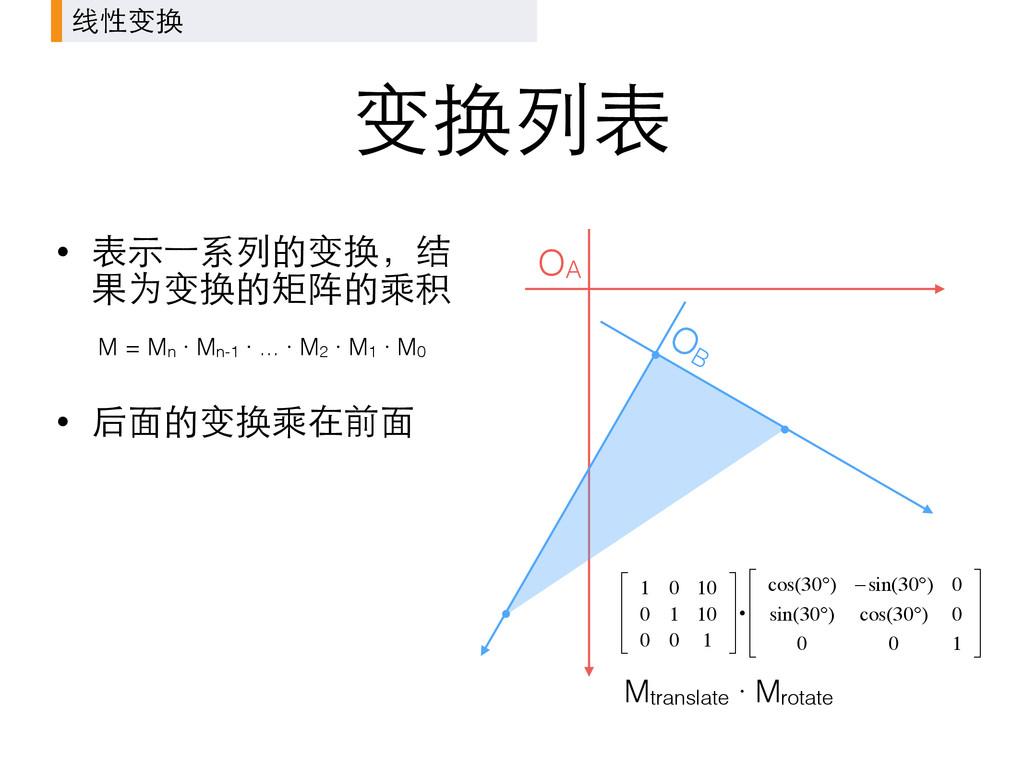 变换列表 OA 线性变换 • 表⽰示⼀一系列的变换,结 果为变换的矩阵的乘积 M = Mn ·...