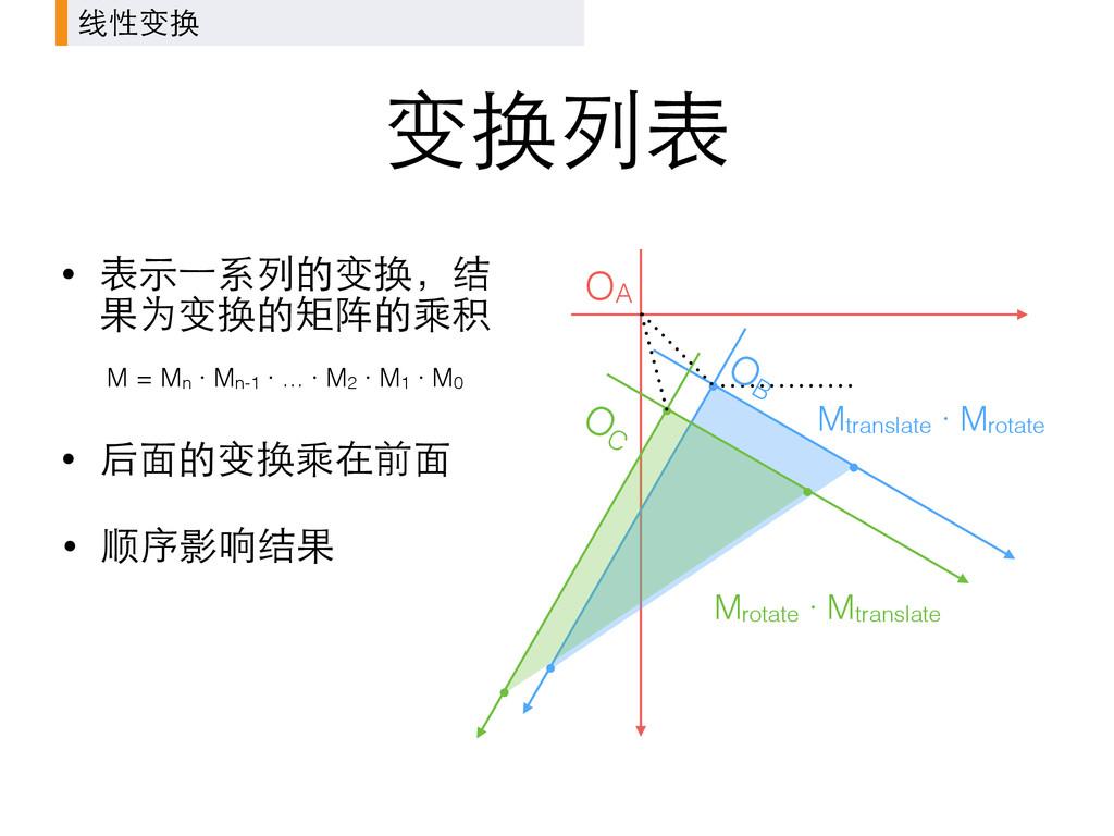 变换列表 OA 线性变换 • 表⽰示⼀一系列的变换,结 果为变换的矩阵的乘积 O B M = ...
