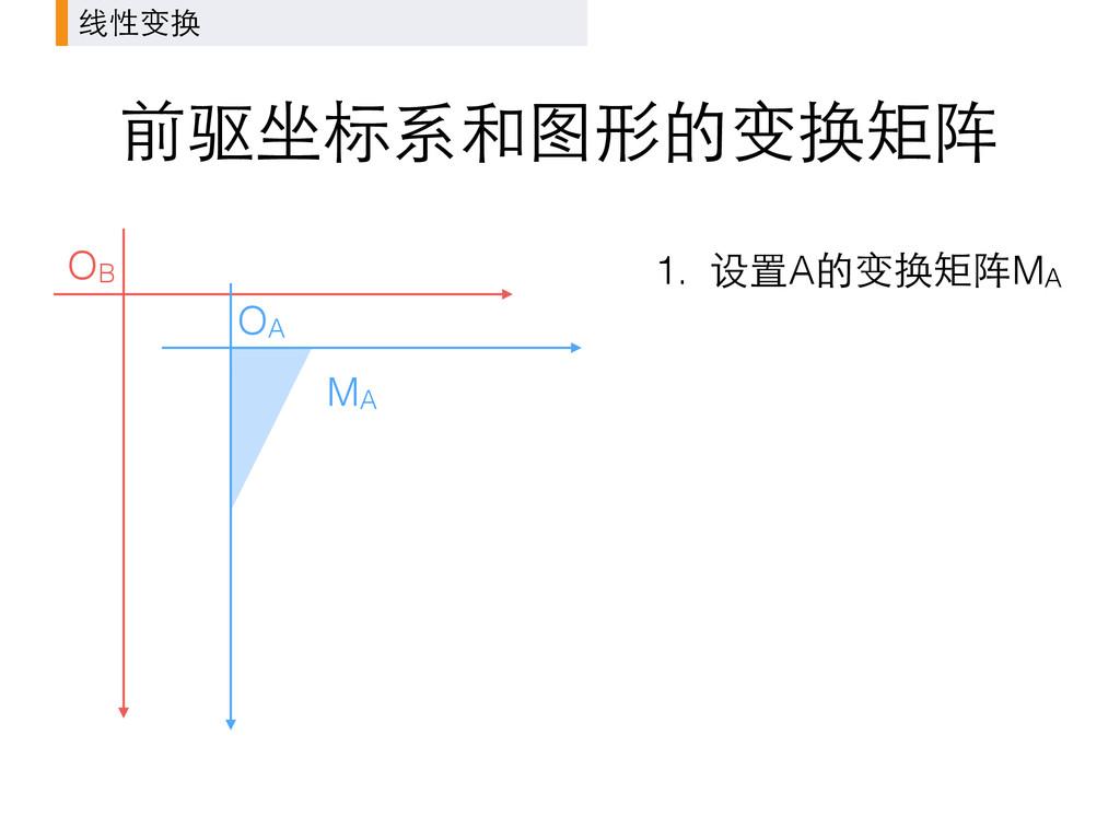 前驱坐标系和图形的变换矩阵 线性变换 OB OA MA 1. 设置A的变换矩阵MA