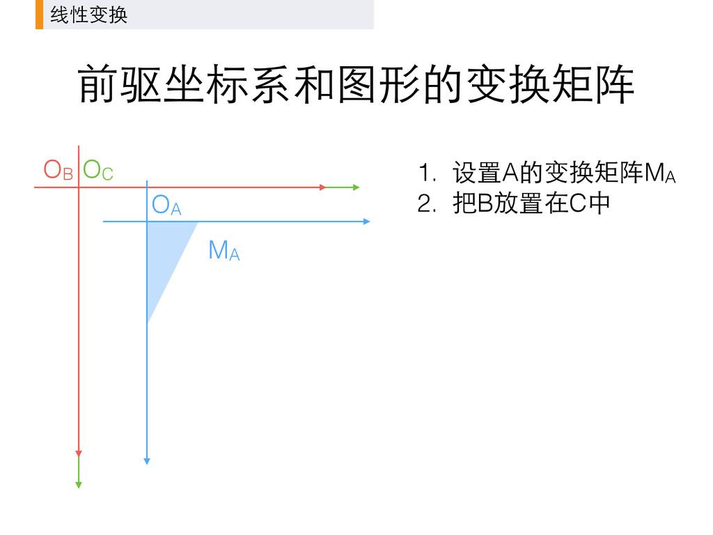 OC 前驱坐标系和图形的变换矩阵 线性变换 OB OA MA 1. 设置A的变换矩阵MA 2....