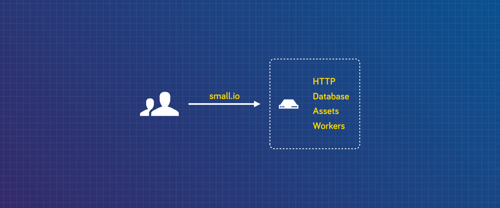 small.io HTTP Database Assets Workers