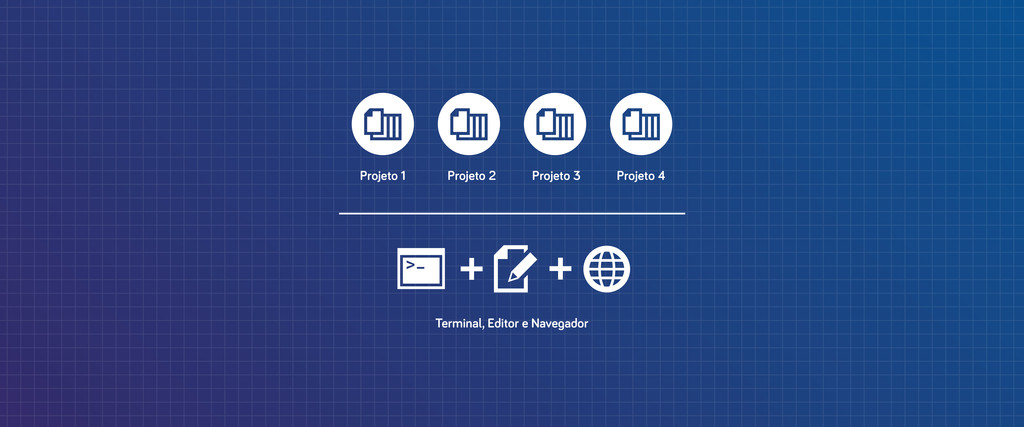 Terminal, Editor e Nave ador Projeto 1 Projeto ...