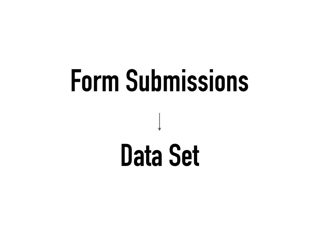 Form Submissions ! Data Set
