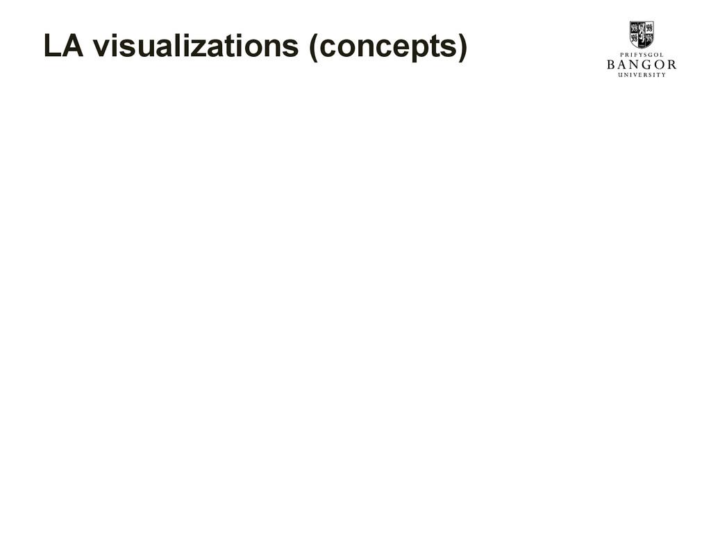 LA visualizations (concepts)