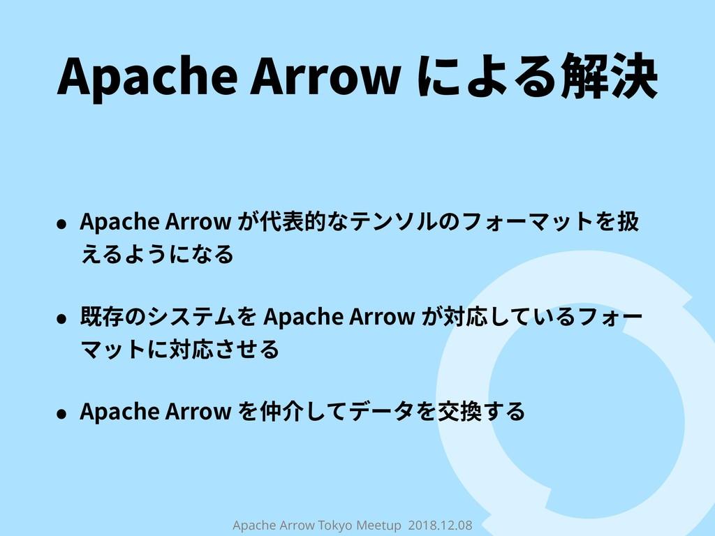 Apache Arrow Tokyo Meetup 2018.12.08 Apache Arr...