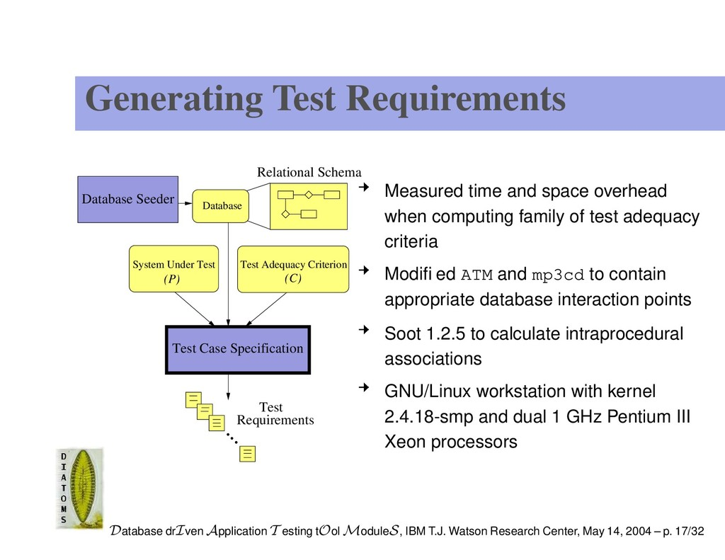 Generating Test Requirements Database Seeder Da...