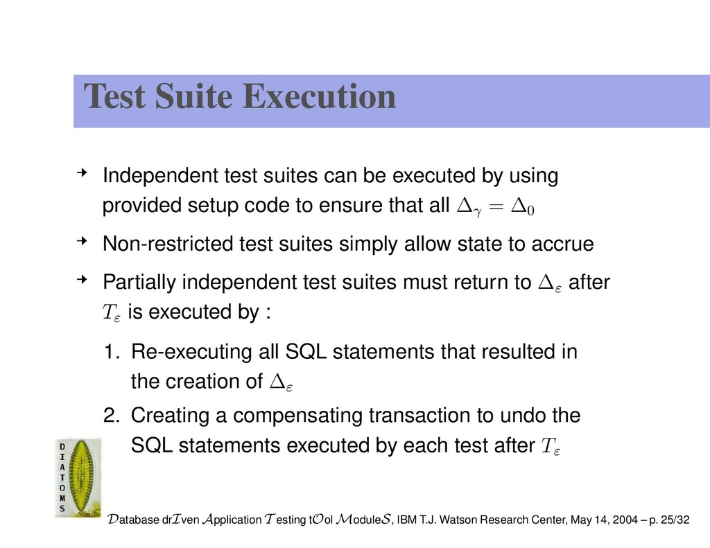 Test Suite Execution Independent test suites ca...
