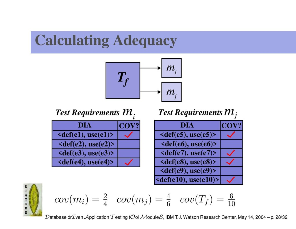 Calculating Adequacy m i mj m i DIA <def(e1), u...