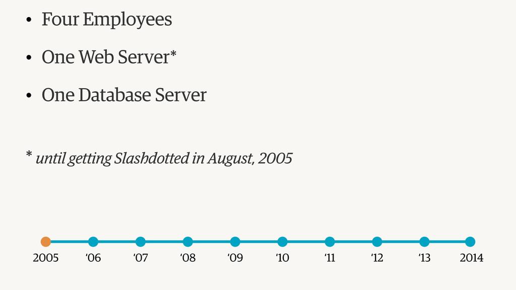 • Four Employees • One Web Server* • One Databa...