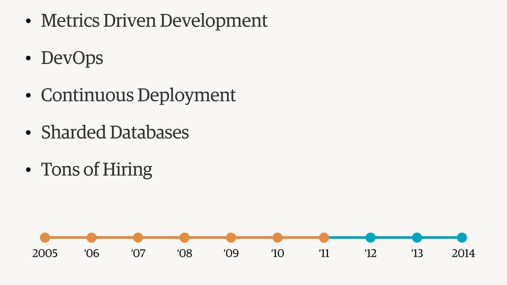• Metrics Driven Development • DevOps • Continu...