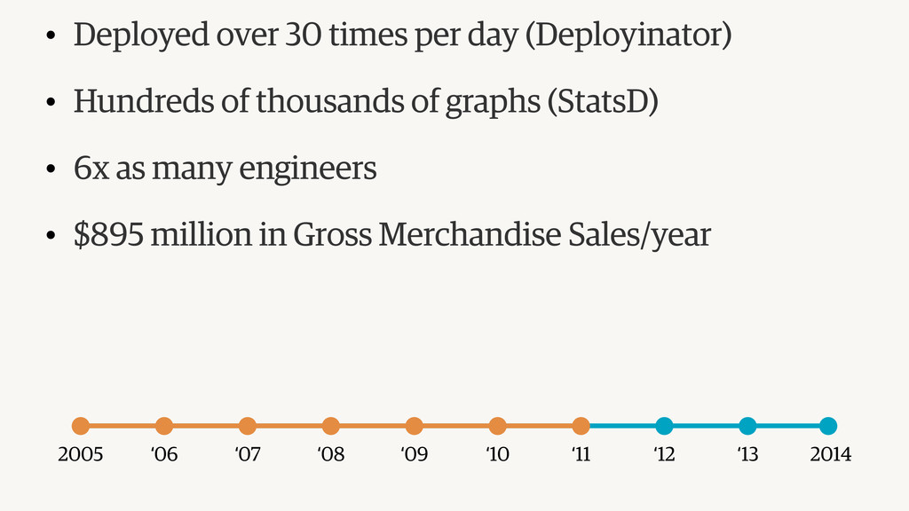 • Deployed over 30 times per day (Deployinator)...