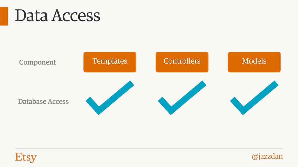 @jazzdan Data Access Templates Models Controlle...