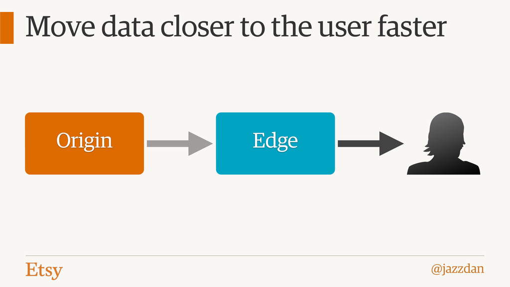 @jazzdan Move data closer to the user faster Or...
