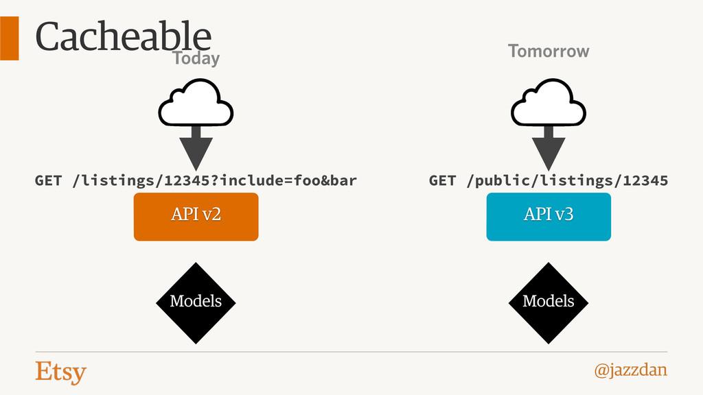 @jazzdan Cacheable Today Tomorrow API v2 Models...