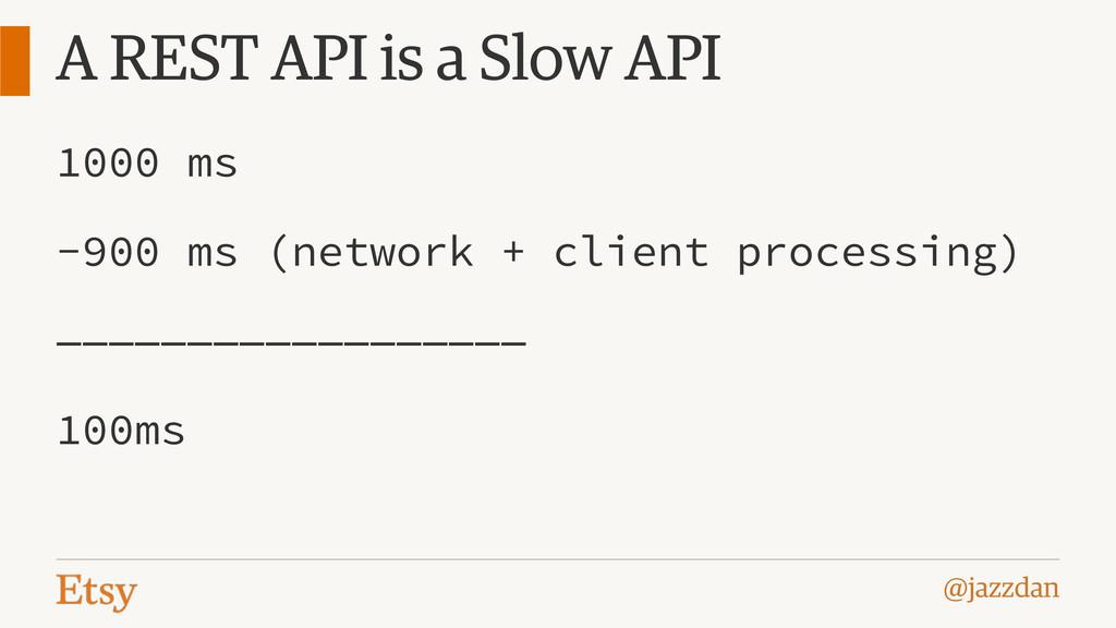 @jazzdan A REST API is a Slow API 1000 ms -900 ...