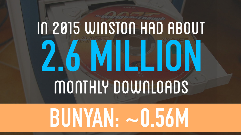 in 2015 WINSTON HAD ABOUT 2.6 MILLION MONTHLY D...