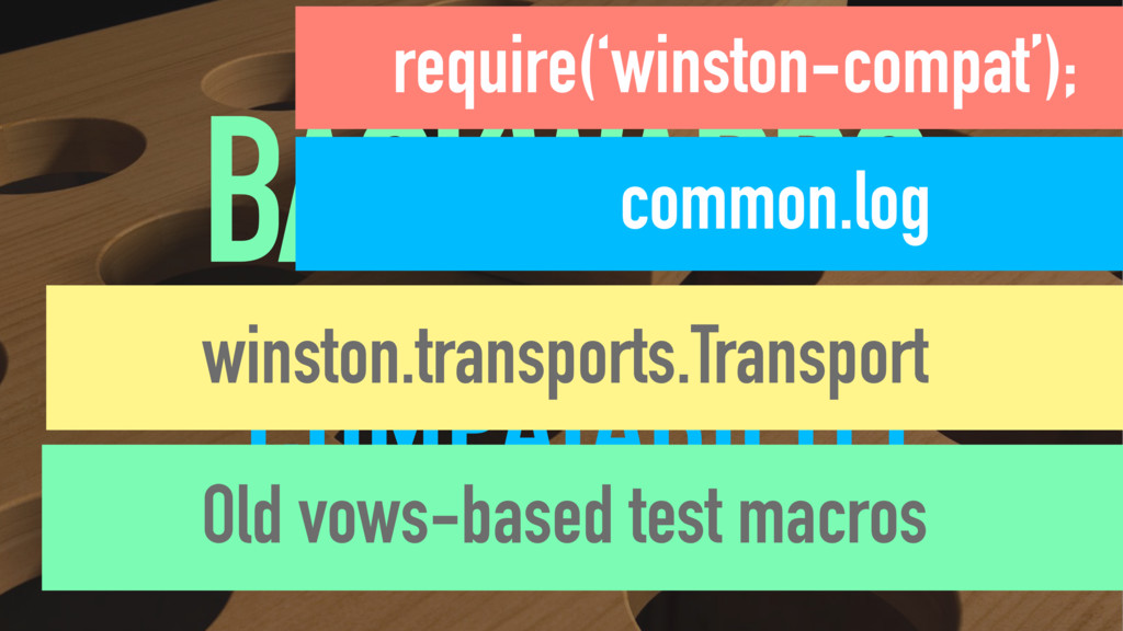 BACKWARDS COMPATABILITY  require('winston-co...