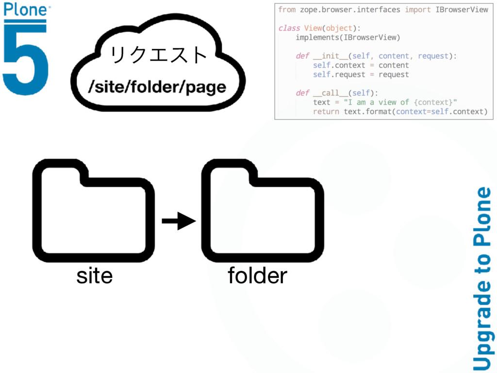 site folder ϦΫΤετ