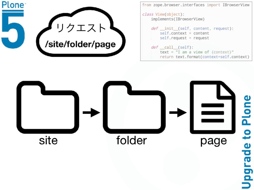 site folder page ϦΫΤετ