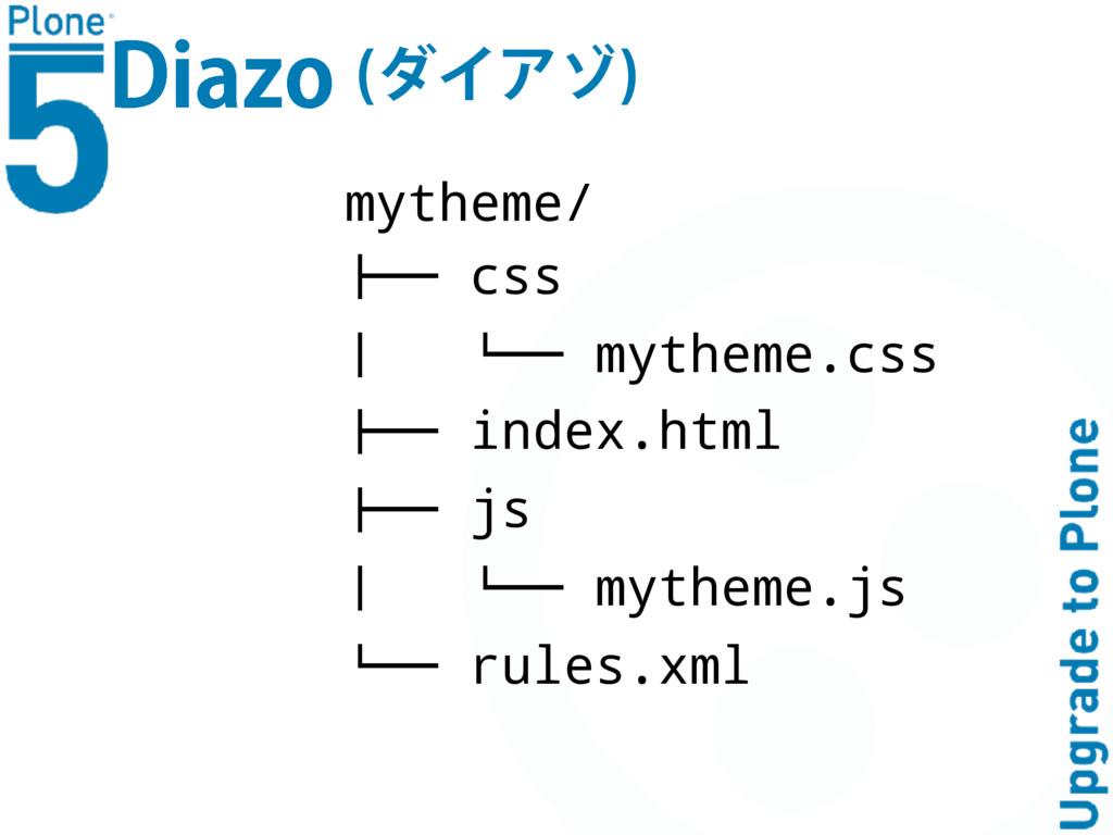 """mytheme/ !"""""""" css # $"""""""" mytheme.css !"""""""" index.ht..."""