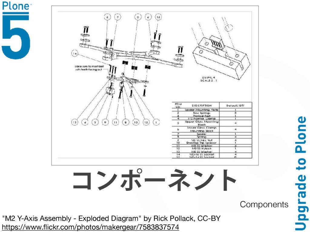 """θϸϢ⑲ϒϸύ """"M2 Y-Axis Assembly - Exploded Diagram""""..."""
