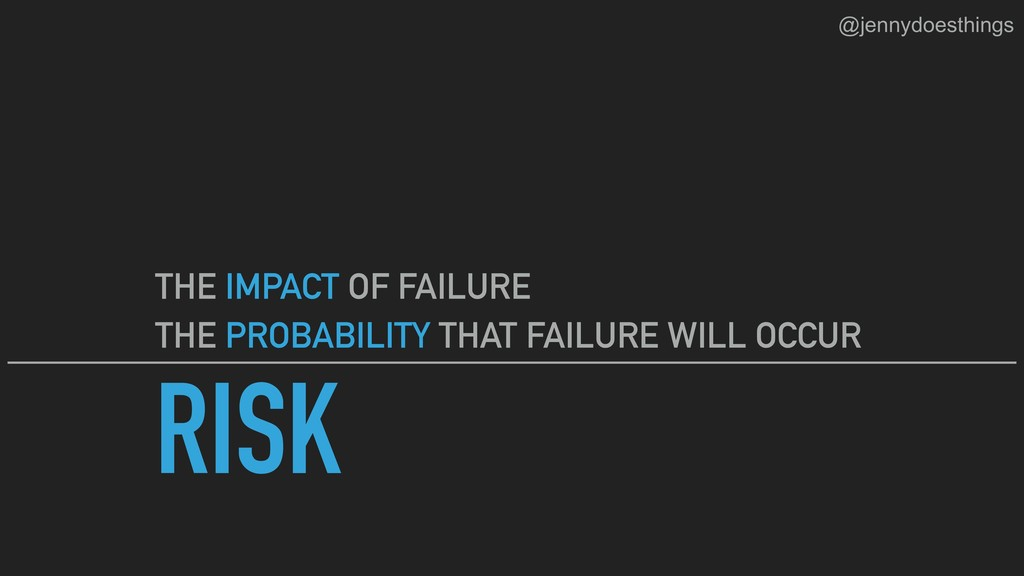 RISK THE IMPACT OF FAILURE THE PROBABILITY THAT...