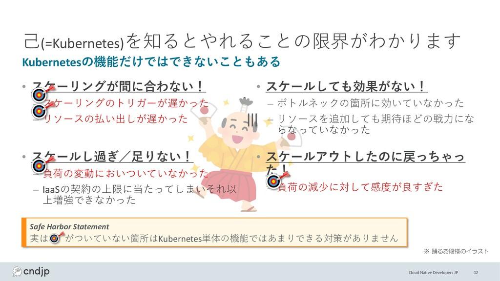 Cloud Native Developers JP • スケーリングが間に合わない! – ス...