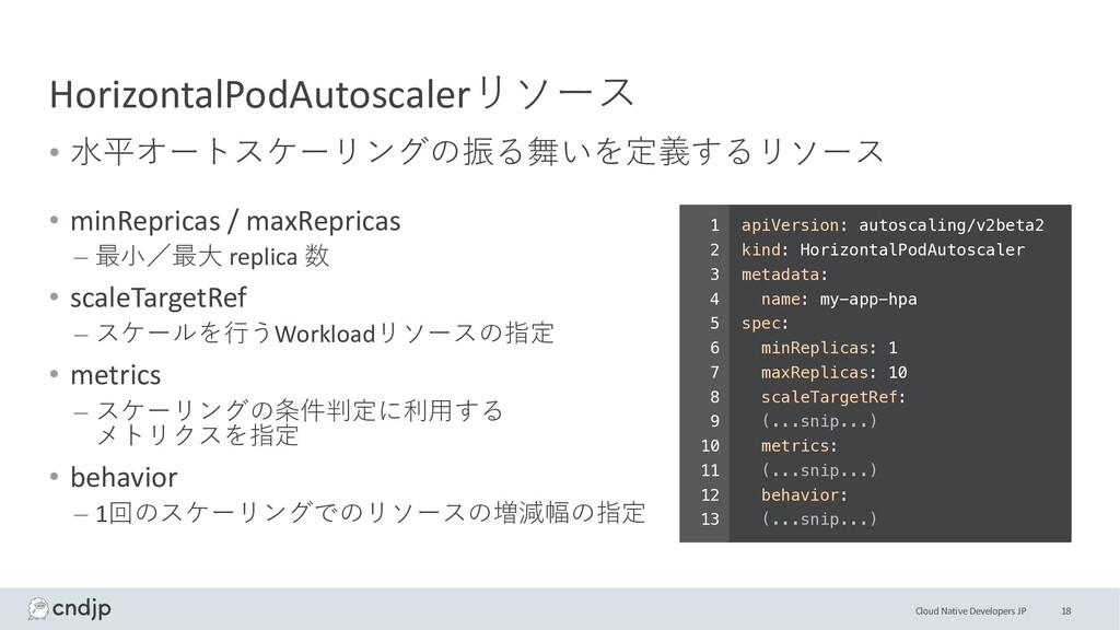 Cloud Native Developers JP HorizontalPodAutosca...