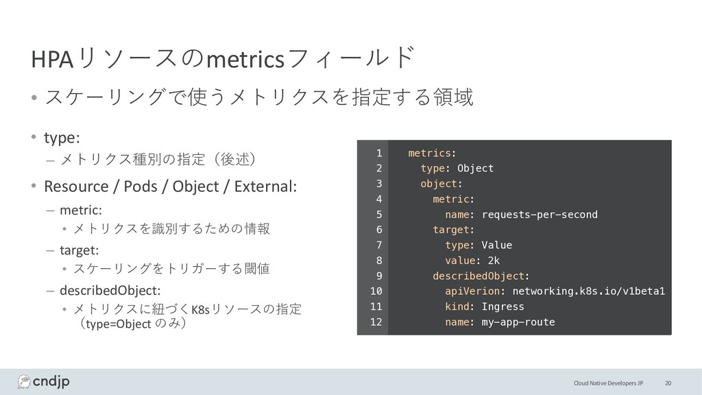 Cloud Native Developers JP HPAリソースのmetricsフィールド...