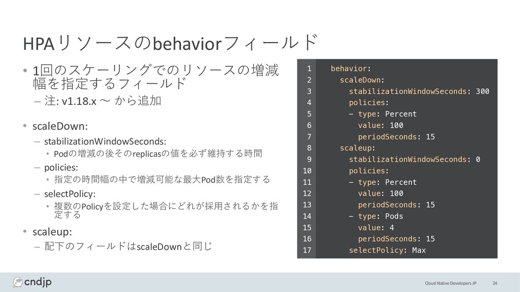 Cloud Native Developers JP HPAリソースのbehaviorフィール...