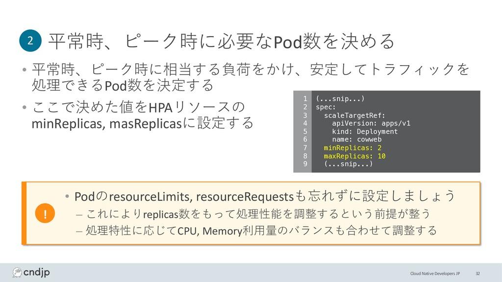 Cloud Native Developers JP 平常時、ピーク時に必要なPod数を決める...