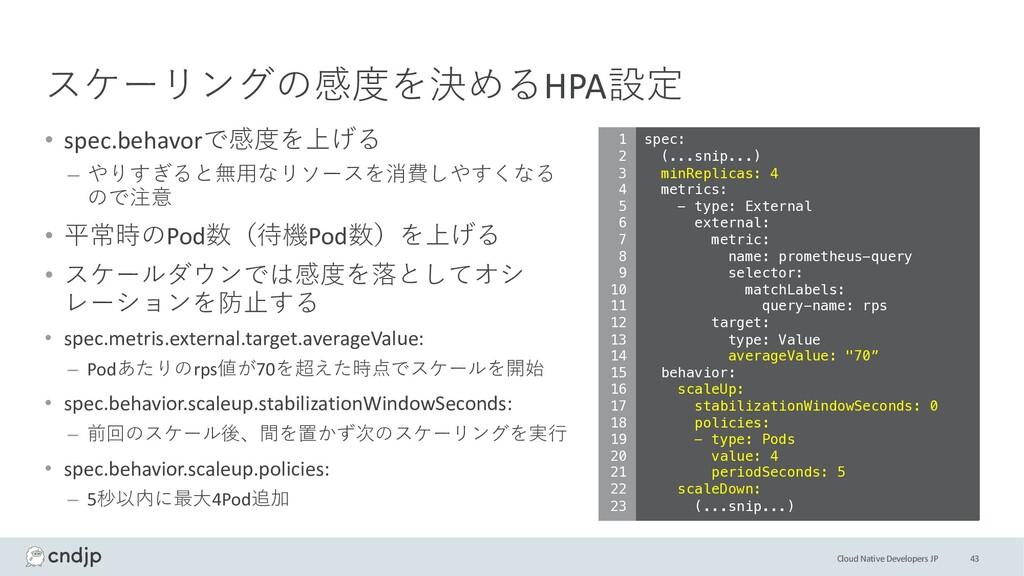Cloud Native Developers JP スケーリングの感度を決めるHPA設定 •...