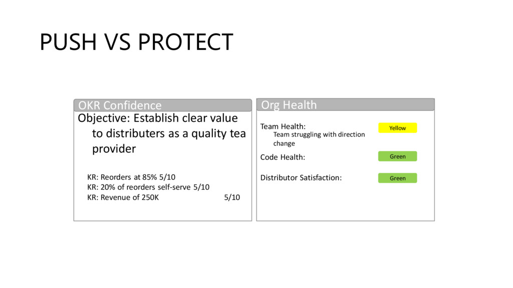 PUSH VS PROTECT Team Health: Code Health: Distr...