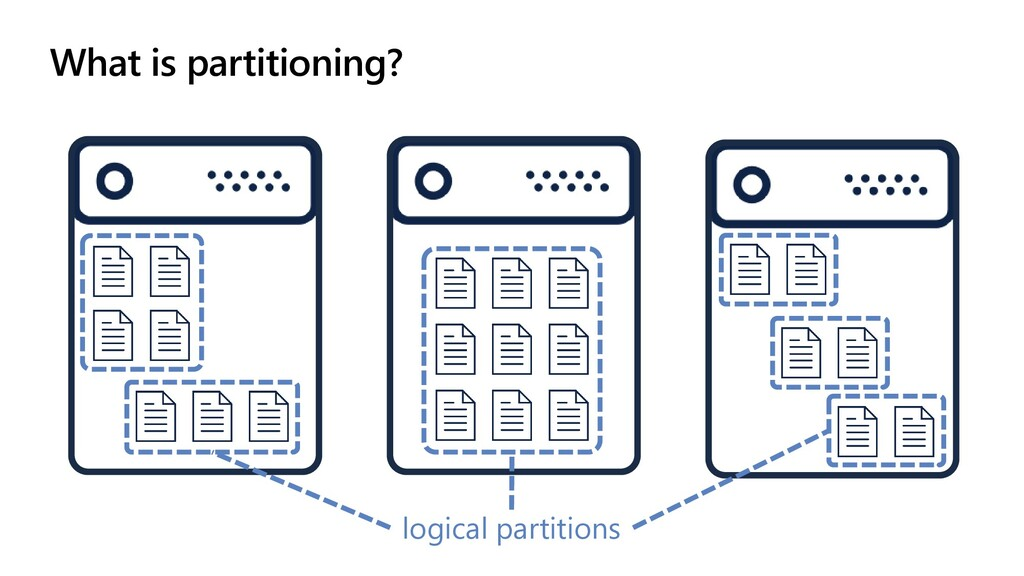 What is partitioning? logical partitions